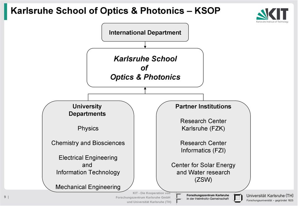 Karlsruhe (FZK) 9 Chemistry and Biosciences Electrical Engineering and Information Technology