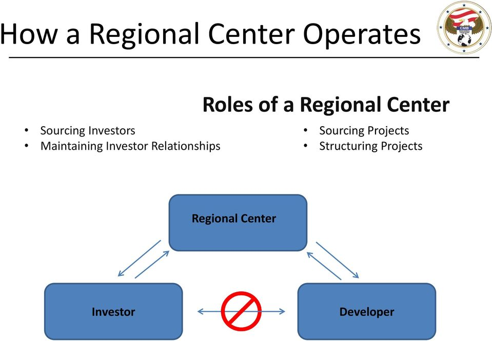 Roles of a Regional Center Sourcing Projects
