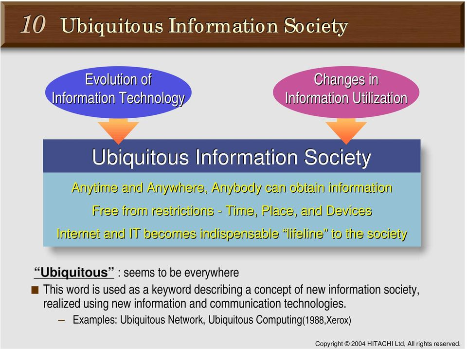 Devices Internet and IT becomes indispensable lifeline to the society Ubiquitous : seems to be everywhere This word is used as a keyword describing a