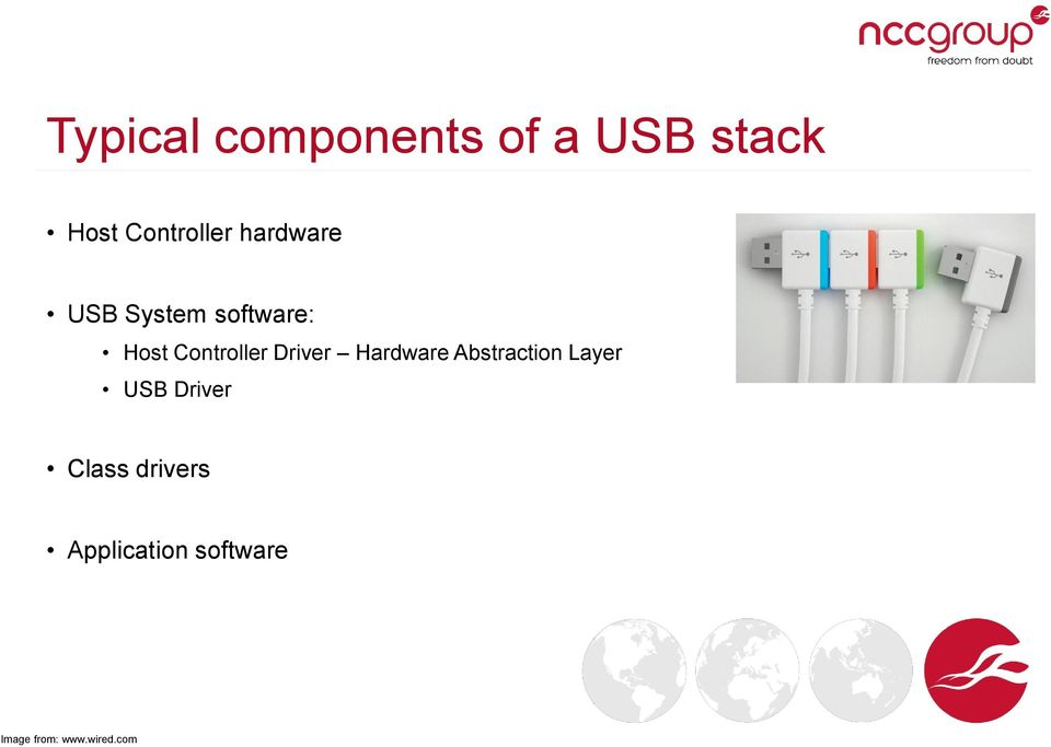 Driver Hardware Abstraction Layer USB Driver Class