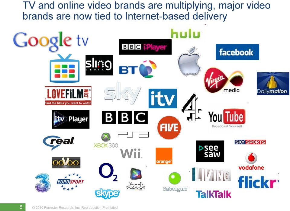 major video brands are