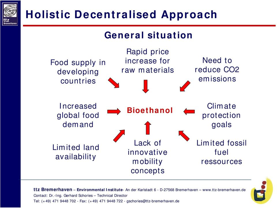 Increased global food demand Limited land availability Bioethanol Lack of