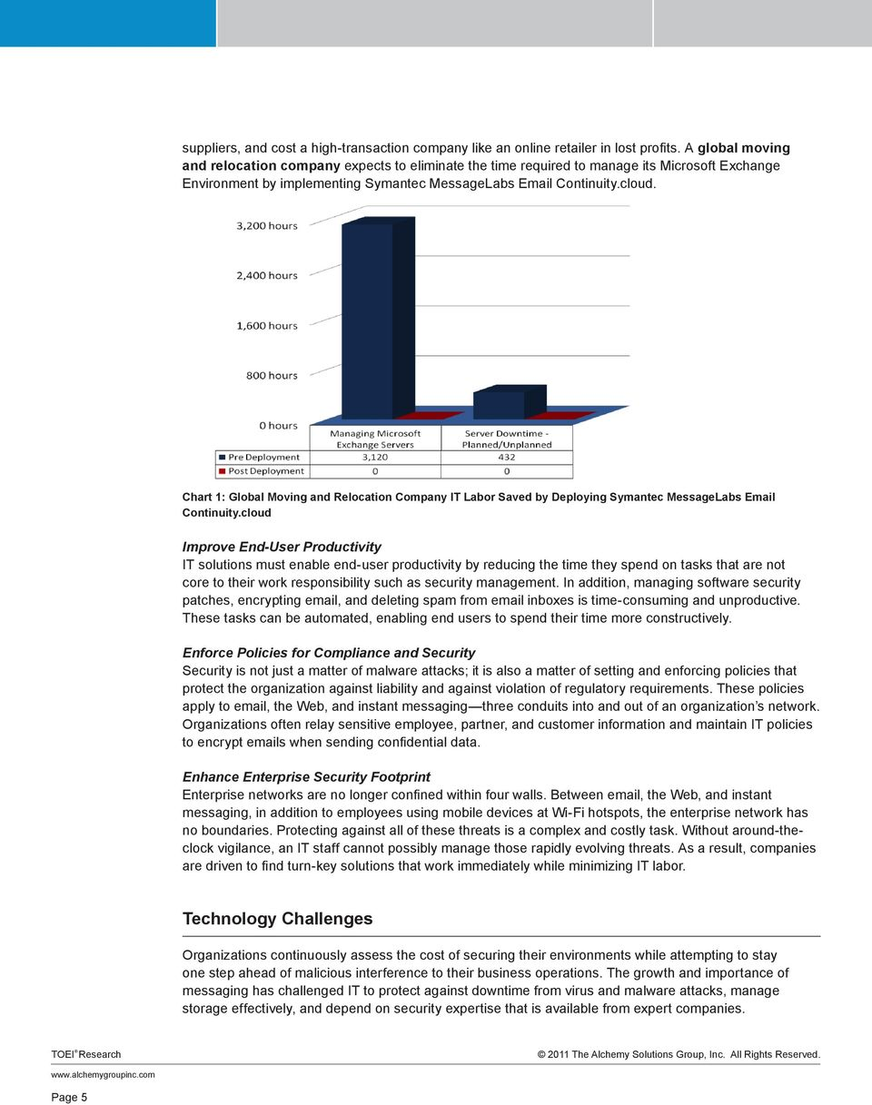 Chart 1: Global Moving and Relocation Company IT Labor Saved by Deploying Symantec MessageLabs Email Continuity.