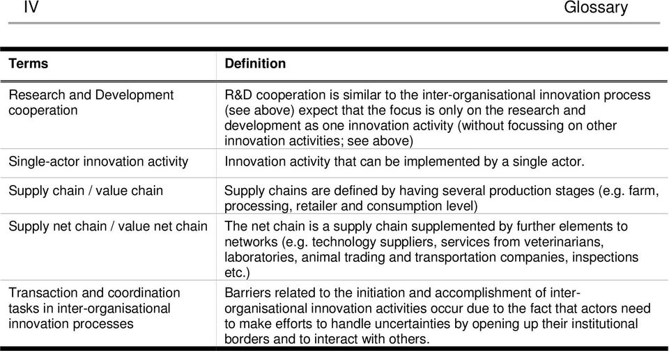 development as one innovation activity (without focussing on other innovation activities; see above) Innovation activity that can be implemented by a single actor.