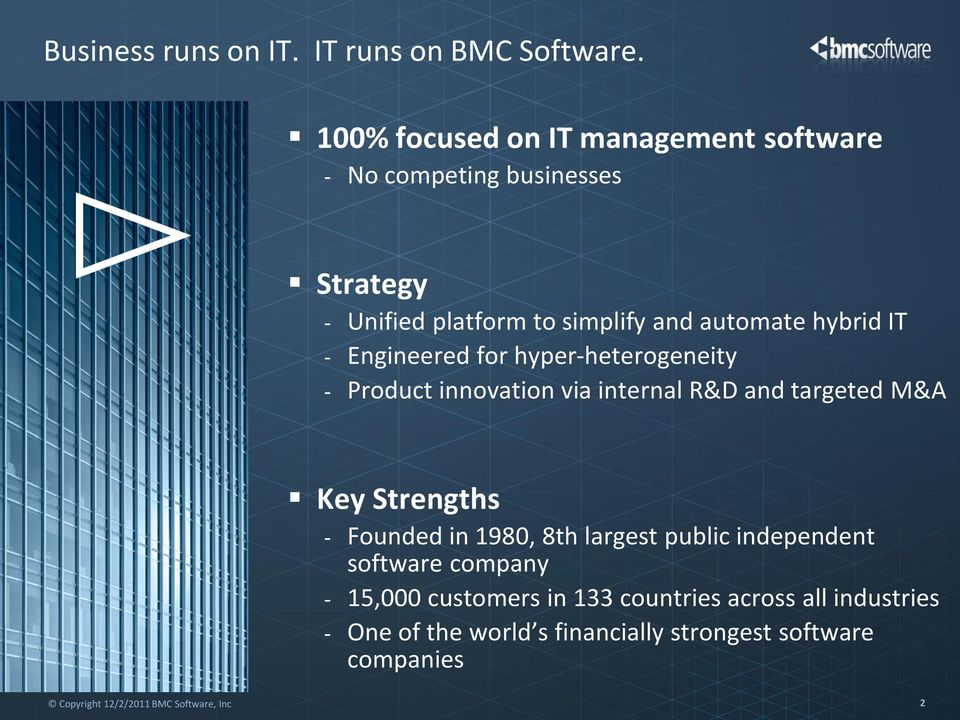 IT - Engineered for hyper-heterogeneity - Product innovation via internal R&D and targeted M&A Key Strengths - Founded in