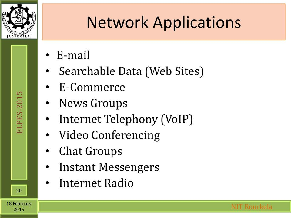 Internet Telephony (VoIP) Video