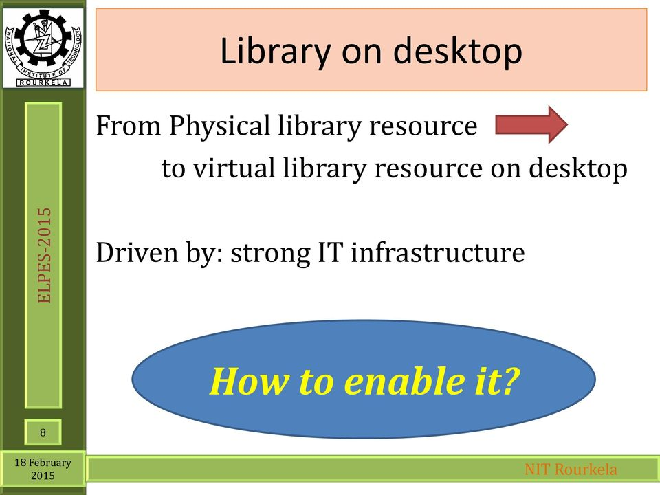 resource on desktop Driven by: