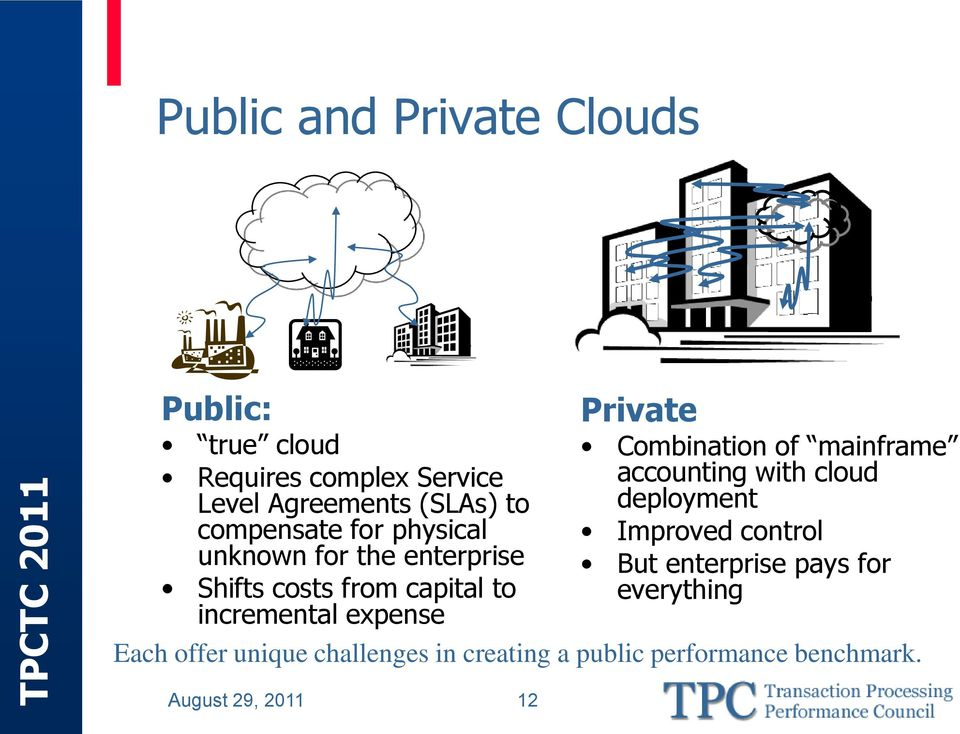 Private Combination of mainframe accounting with cloud deployment Improved control But enterprise