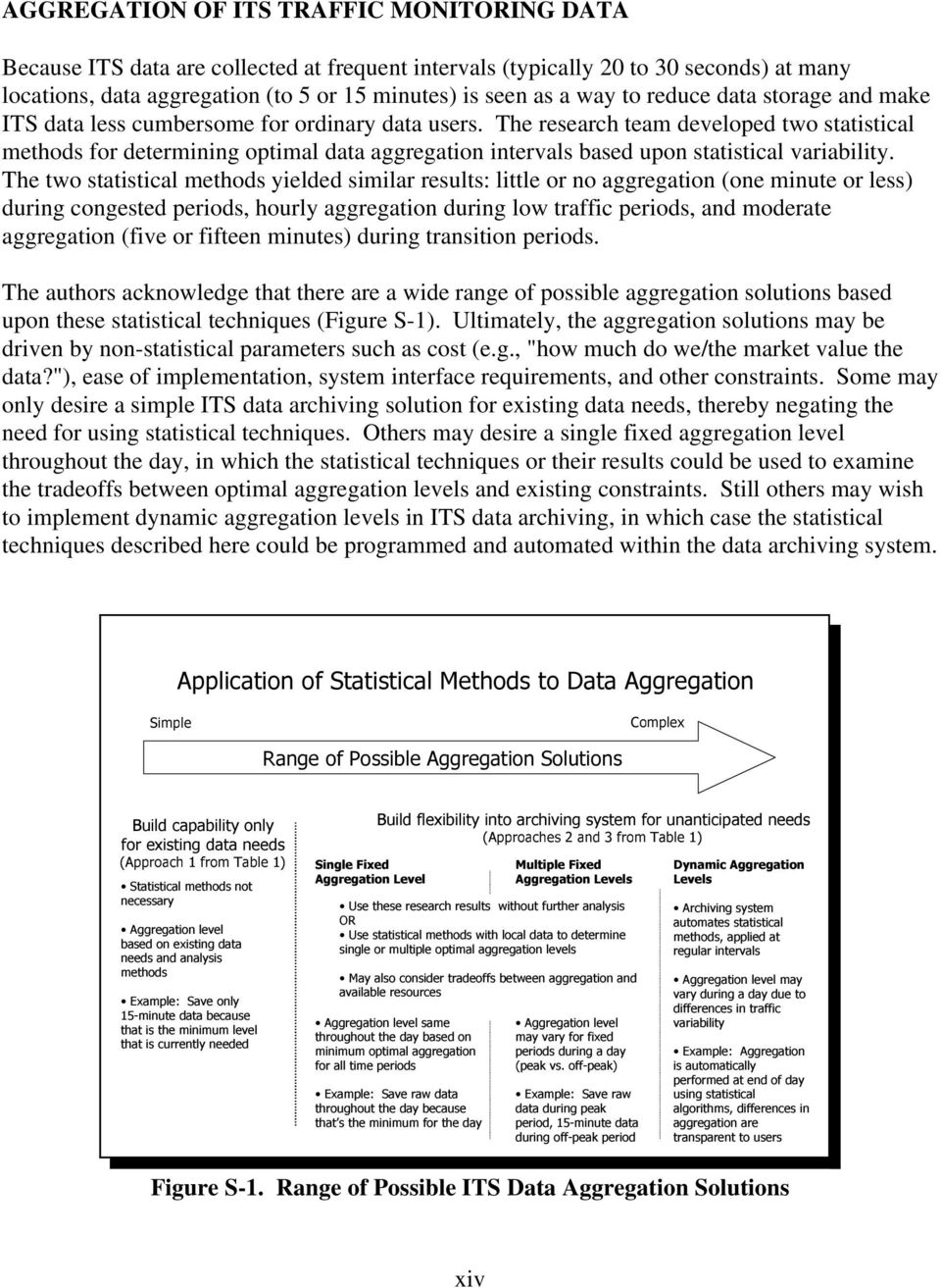 The research team developed two statistical methods for determining optimal data aggregation intervals based upon statistical variability.