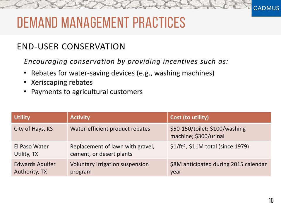 ng conservation by providing incentives such as: Rebates for water-saving devices (e.g., washing machines) Xeriscaping rebates Payments to