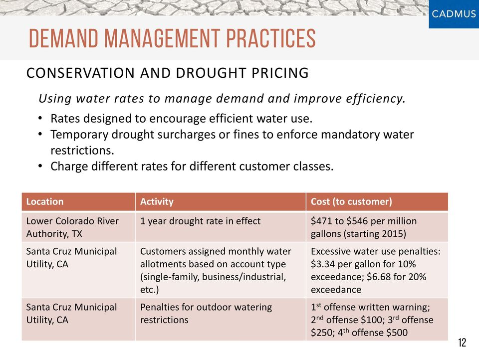 Location Activity Cost (to customer) Lower Colorado River Authority, TX Santa Cruz Municipal Utility, CA Santa Cruz Municipal Utility, CA 1 year drought rate in effect $471 to $546 per million