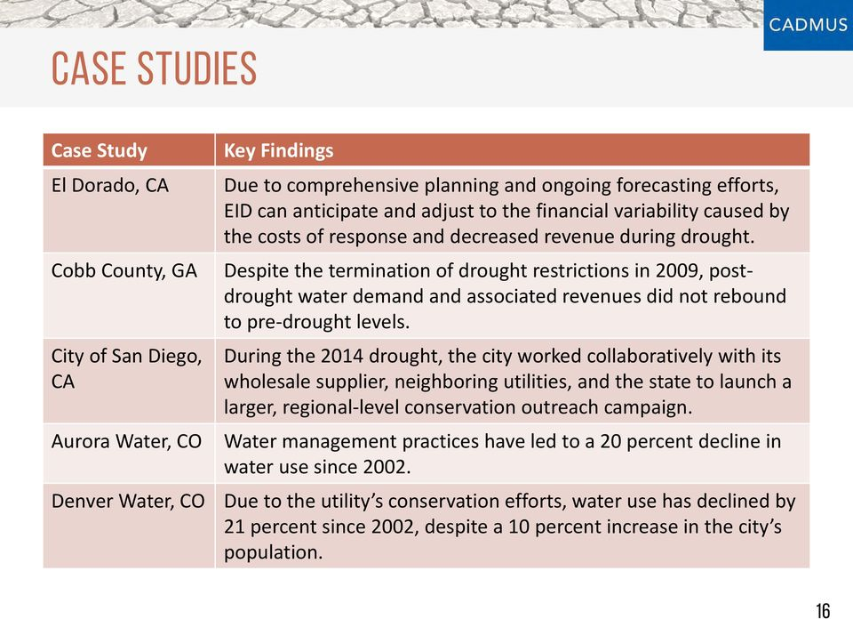 Despite the termination of drought restrictions in 2009, postdrought water demand and associated revenues did not rebound to pre-drought levels.