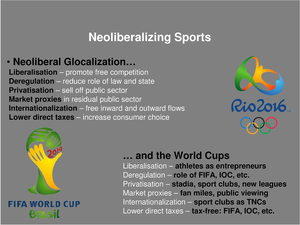 consumer choice and the World Cups Liberalisation athletes as entrepreneurs Deregulation role of FIFA, IOC, etc.