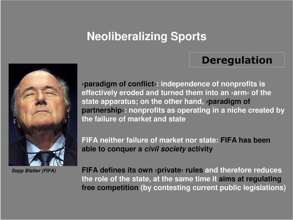 neither failure of market nor state: FIFA has been able to conquer a civil society activity Sepp Blatter (FIFA) FIFA defines its own private