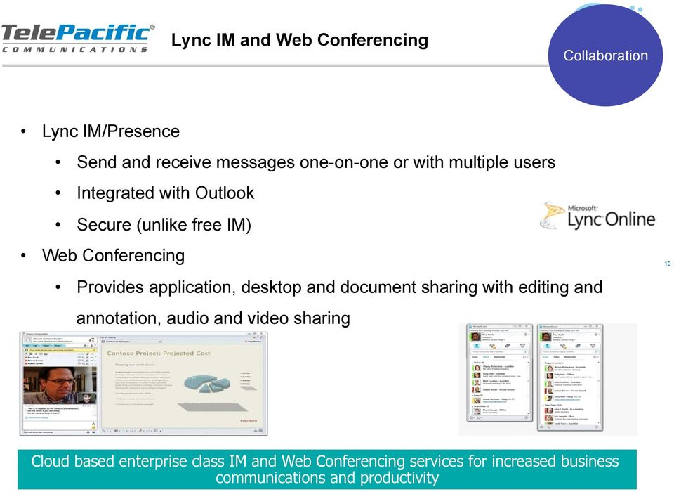 application, desktop and document sharing with editing and annotation, audio and video sharing 10