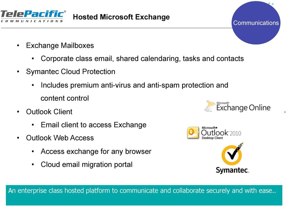 control Outlook Client Email client to access Exchange Outlook Web Access Access exchange for any browser