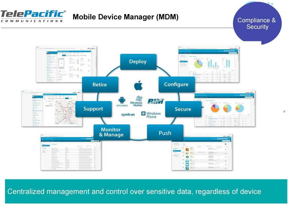 Centralized management and