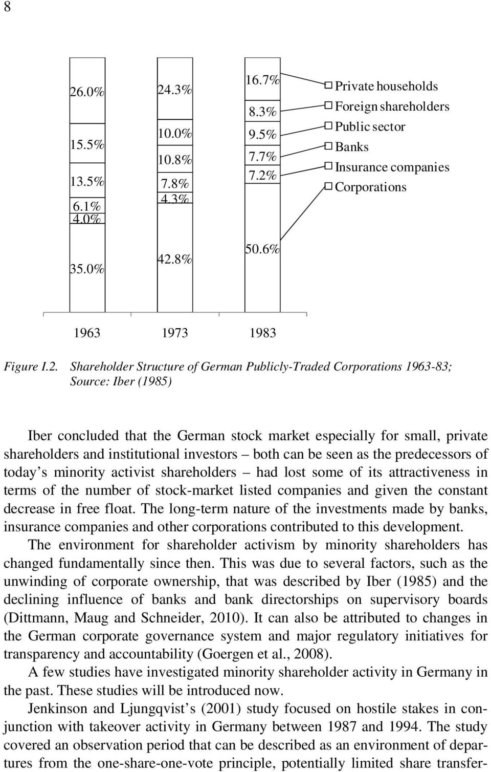 Shareholder Structure of German Publicly-Traded Corporations 1963-83; Source: Iber (1985) Iber concluded that the German stock market especially for small, private shareholders and institutional
