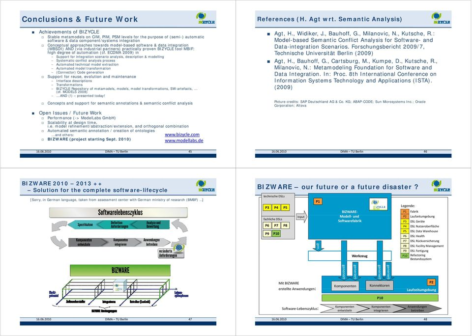 integration (MBSDI) AND (via industrial i partners) practically proven BIZYCLE tool MBIF: high degree of automation (cf.