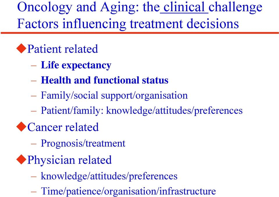 support/organisation Patient/family: knowledge/attitudes/preferences Cancer related
