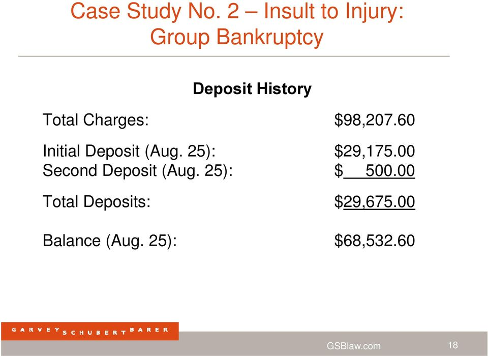 Charges: $98,207.60 Initial Deposit (Aug. 25): $29,175.