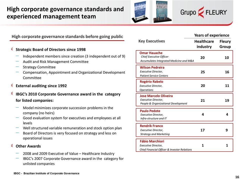 Governance award in the category for listed companies: Model minimizes corporate succession problems in the company (no heirs) Good evaluation system for executives and employees at all levels Well