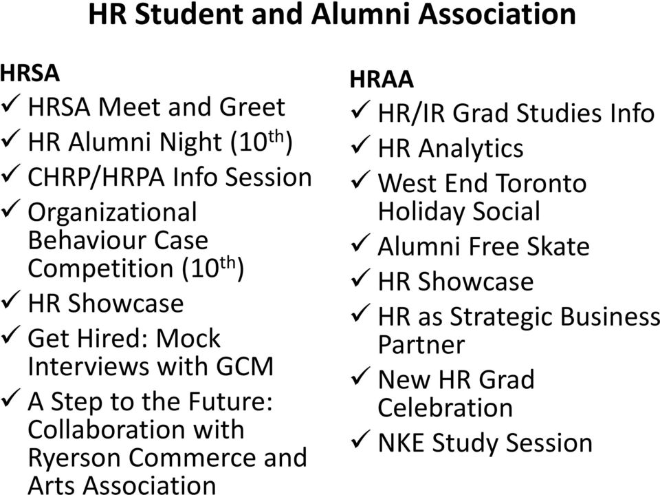 Future: Collaboration with Ryerson Commerce and Arts Association HRAA HR/IR Grad Studies Info HR Analytics West End