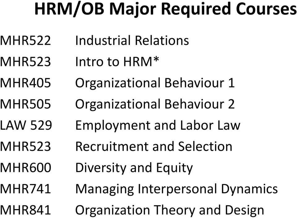 Employment and Labor Law MHR523 Recruitment and Selection MHR600 Diversity and