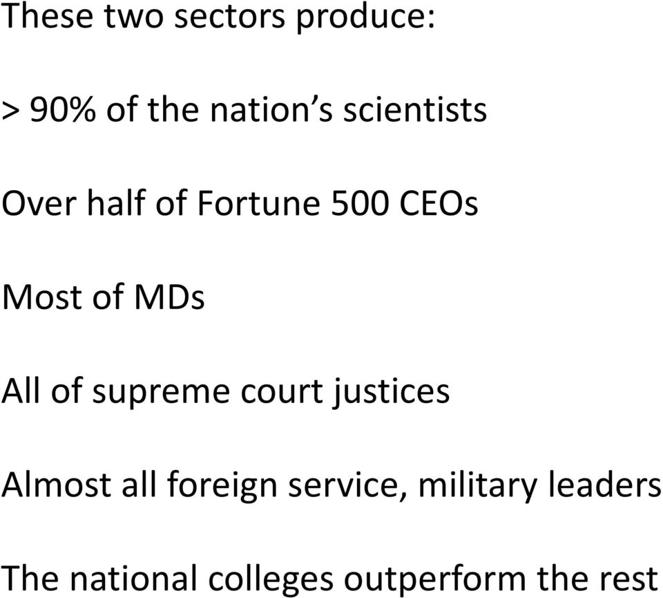 All of supreme court justices Almost all foreign