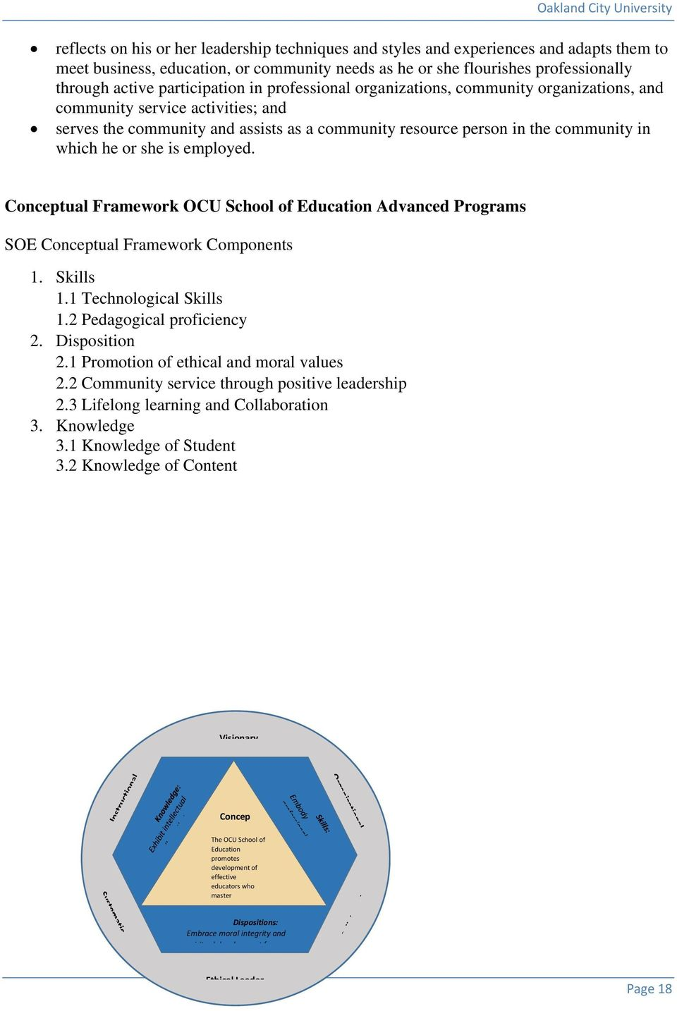 he or she is employed. Conceptual Framework OCU School of Education Advanced Programs SOE Conceptual Framework Components 1. Skills 1.1 Technological Skills 1.2 Pedagogical proficiency 2.