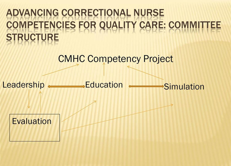 COMMITTEE STRUCTURE CMHC Competency