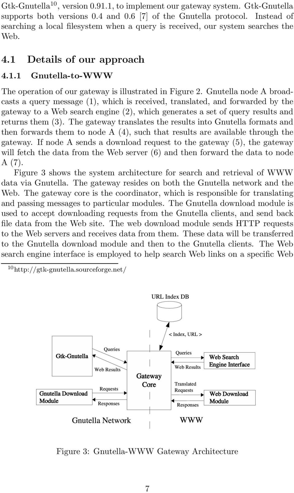 Gnutella node A broadcasts a query message (1), which is received, translated, and forwarded by the gateway to a Web search engine (2), which generates a set of query results and returns them (3).