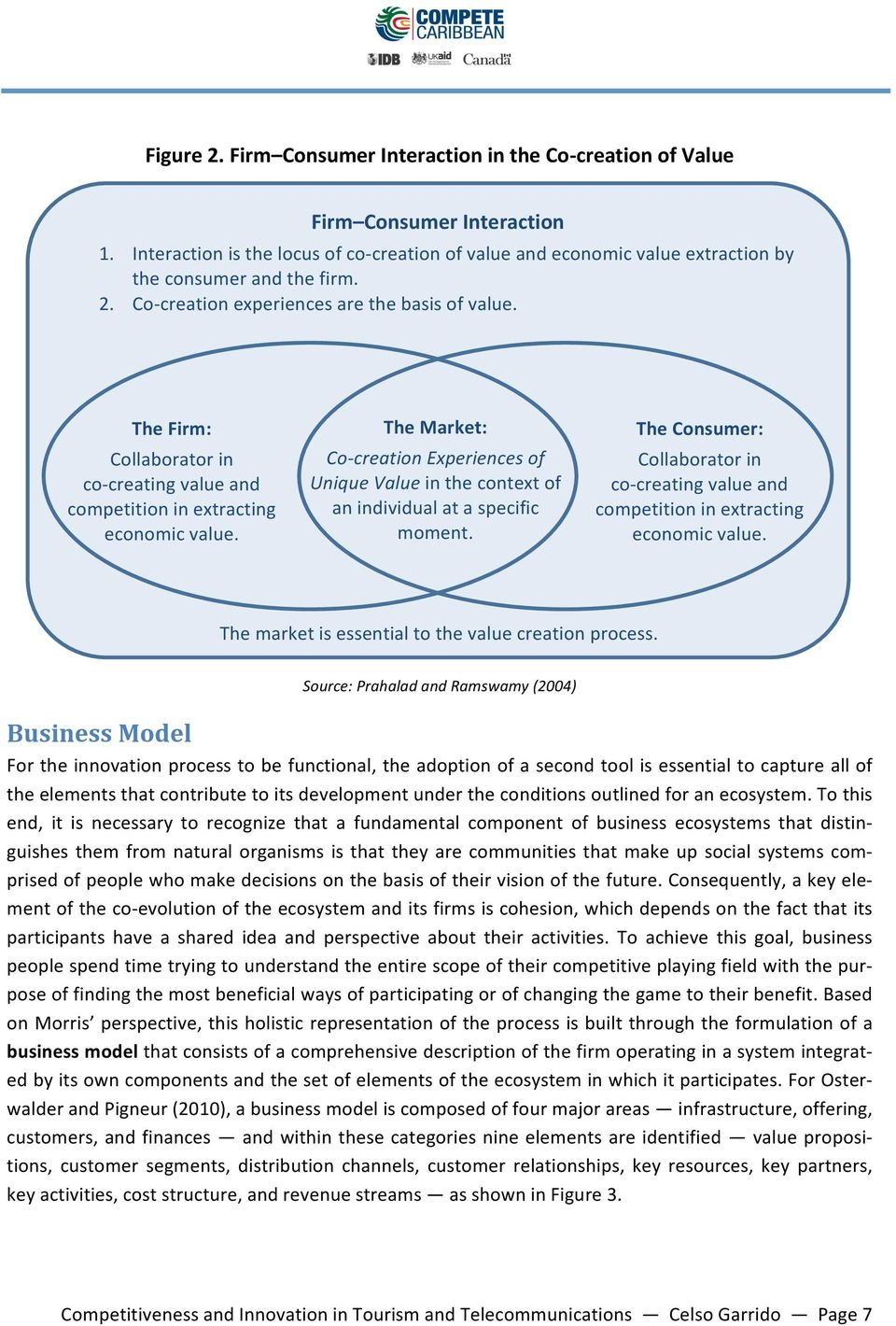 The Firm: Collaborator in co- creating value and competition in extracting economic value. The Market: Co- creation Experiences of Unique Value in the context of an individual at a specific moment.