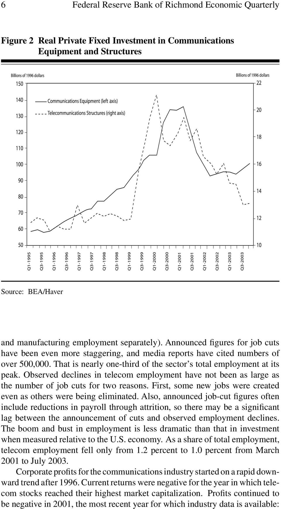 Observed declines in telecom employment have not been as large as the number of job cuts for two reasons. First, some new jobs were created even as others were being eliminated.