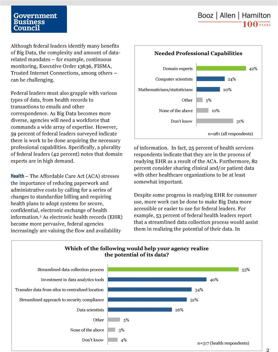 Needed Professional Capabilities Domain experts Computer scientists 24% Federal leaders must also grapple with various types of data, from health records to transactions to emails and other