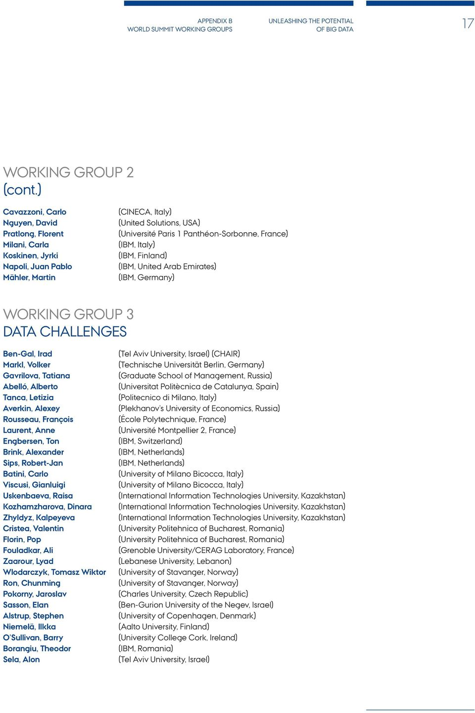 France) (IBM, Italy) (IBM, Finland) (IBM, United Arab Emirates) (IBM, Germany) WORKING GROUP 3 DATA CHALLENGES Ben-Gal, Irad Markl, Volker Gavrilova, Tatiana Abelló, Alberto Tanca, Letizia Averkin,