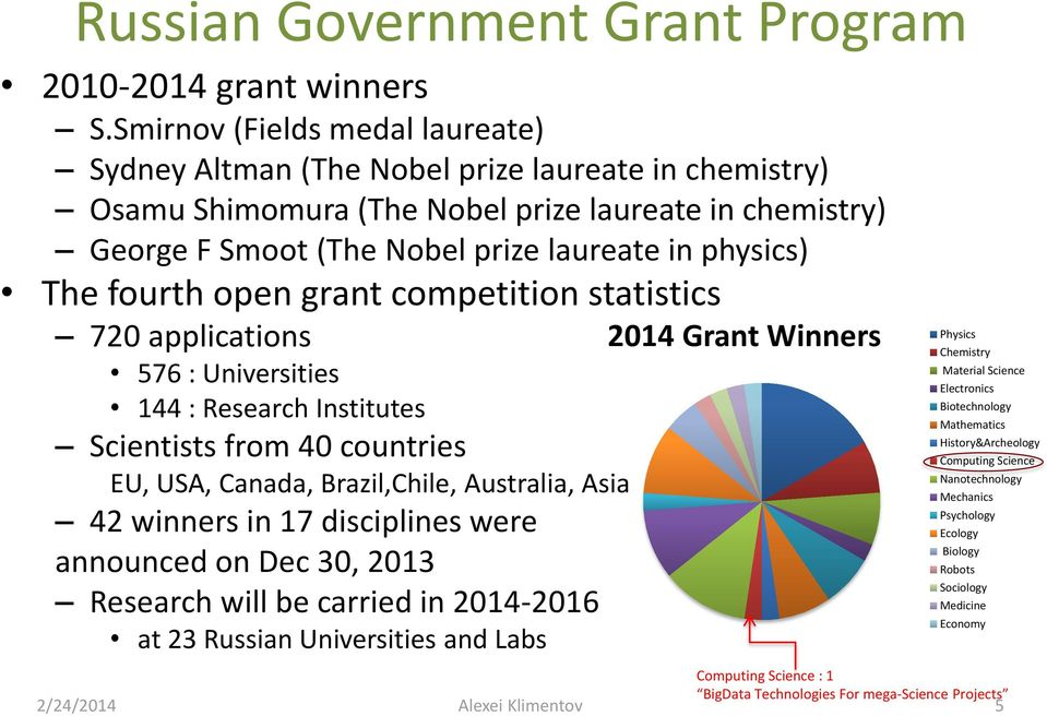 fourth open grant competition statistics 720 applications 576 : Universities 144 : Research Institutes Scientists from 40 countries EU, USA, Canada, Brazil,Chile, Australia, Asia 42 winners in 17