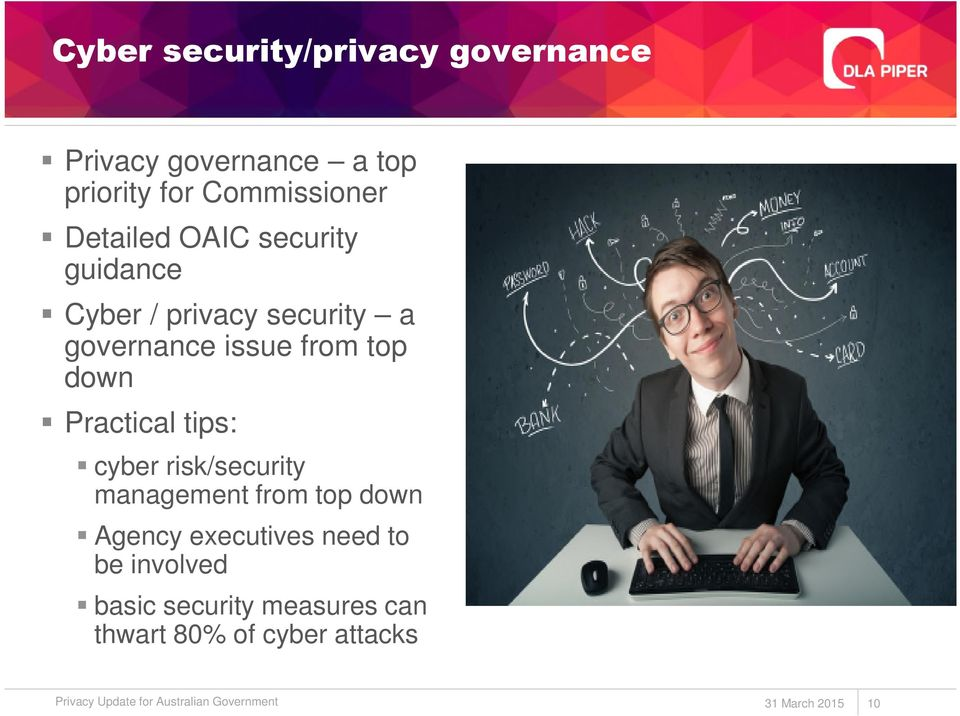 cyber risk/security management from top down Agency executives need to be involved basic