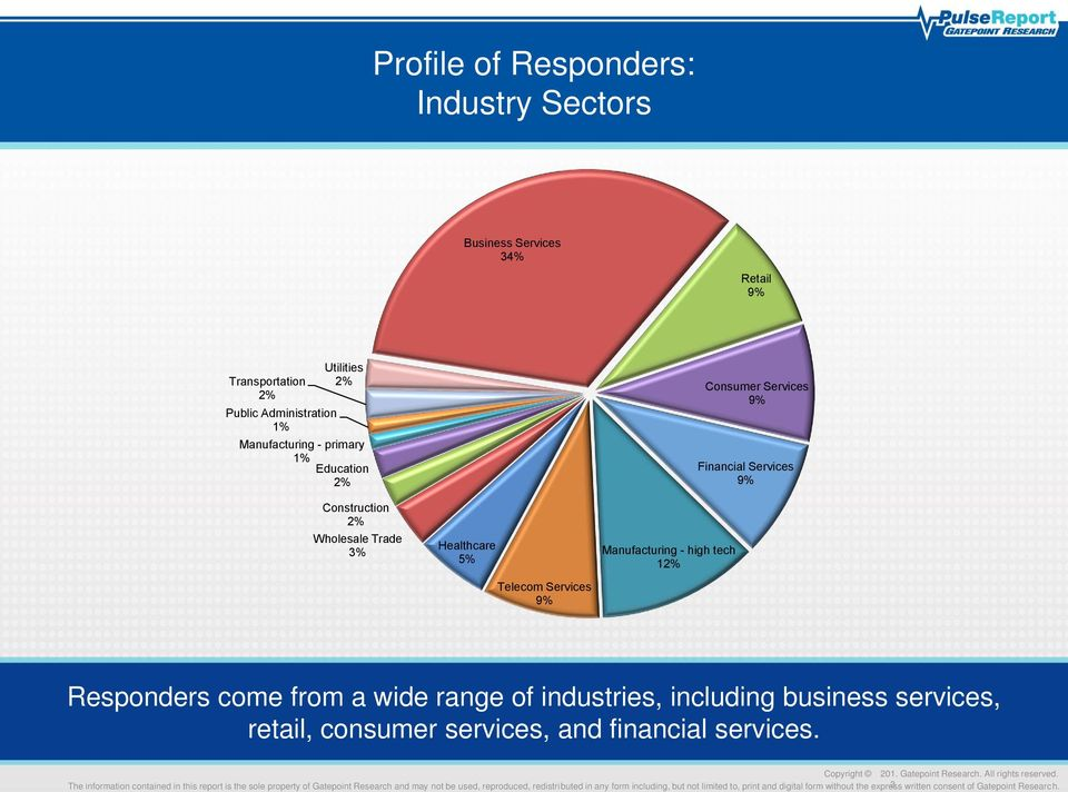 Services 9% Manufacturing - high tech 12% Consumer Services 9% Financial Services 9% Responders come from a wide