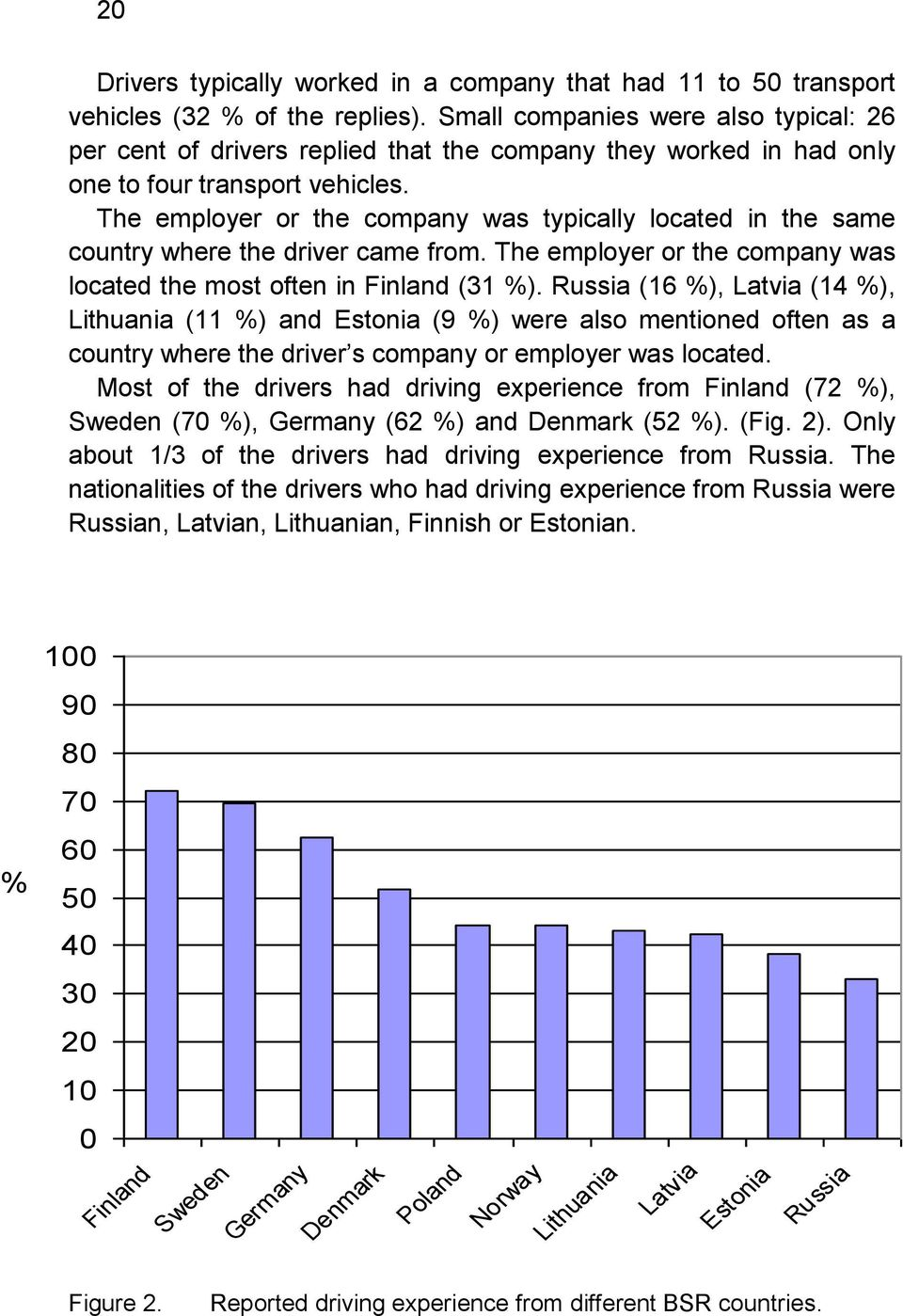 The employer or the company was typically located in the same country where the driver came from. The employer or the company was located the most often in Finland (31 %).