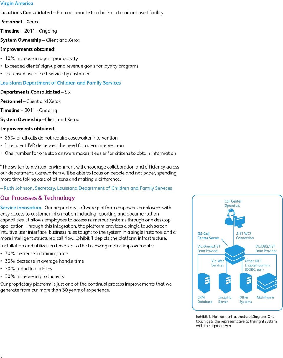 Departments Consolidated Six Personnel Client and Xerox Timeline 2011 - Ongoing System Ownership Client and Xerox Improvements obtained: 85% of all calls do not require caseworker intervention