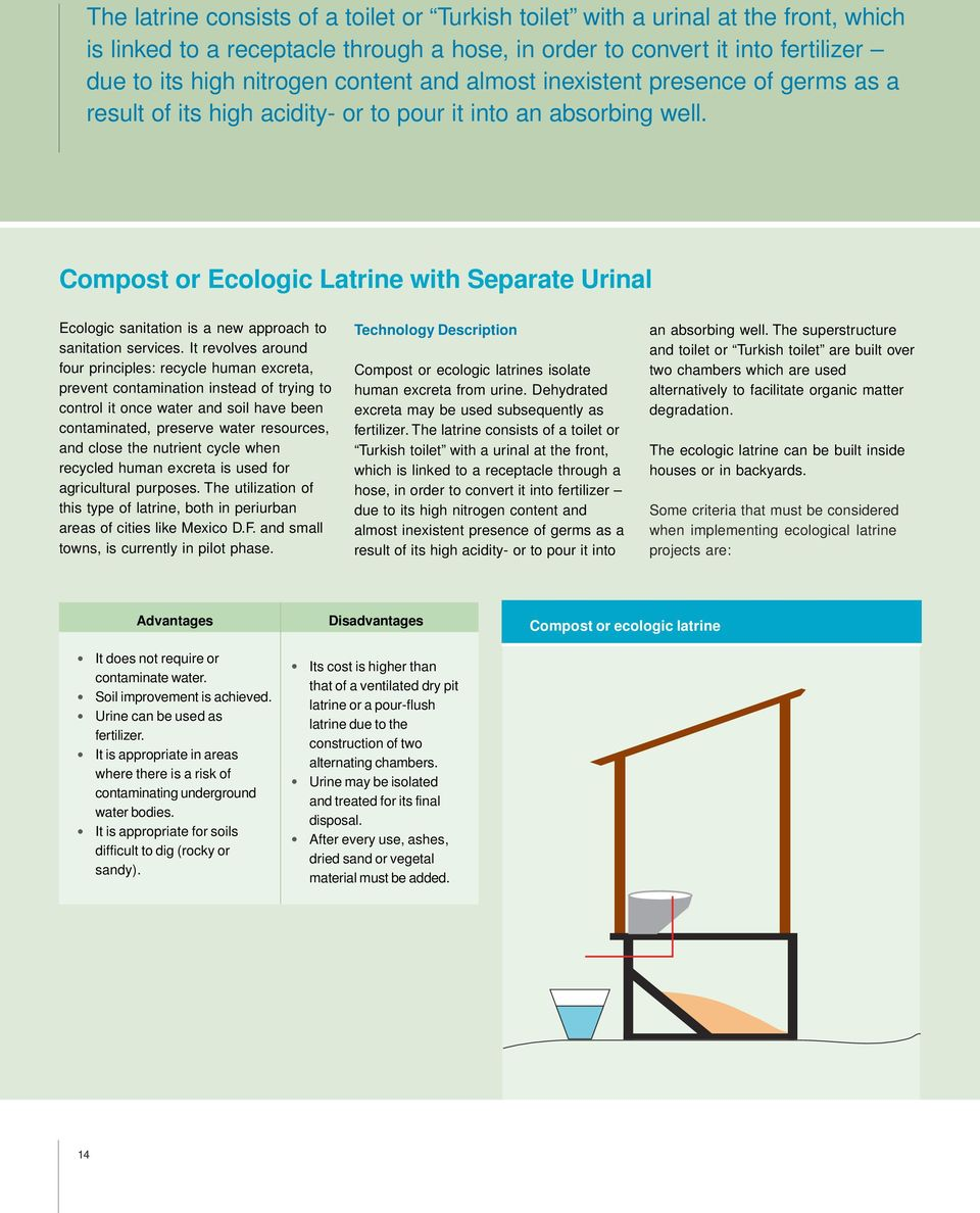 Compost or Ecologic Latrine with Separate Urinal Ecologic sanitation is a new approach to sanitation services.