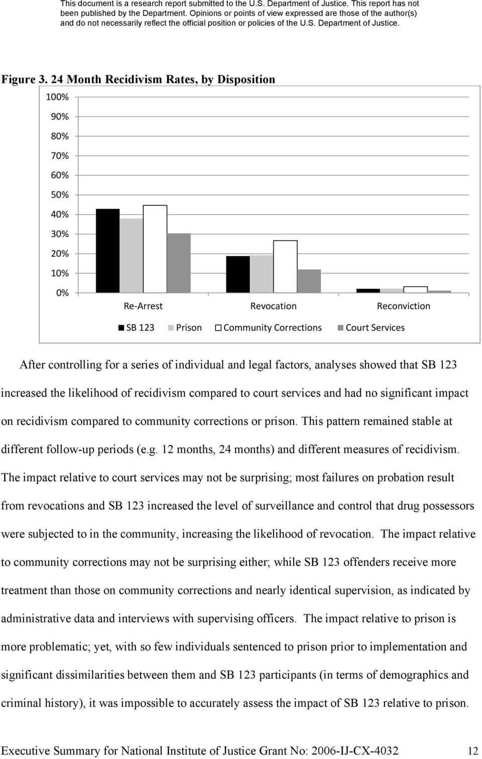 series of individual and legal factors, analyses showed that SB 123 increased the likelihood of recidivism compared to court services and had no significant impact on recidivism compared to community