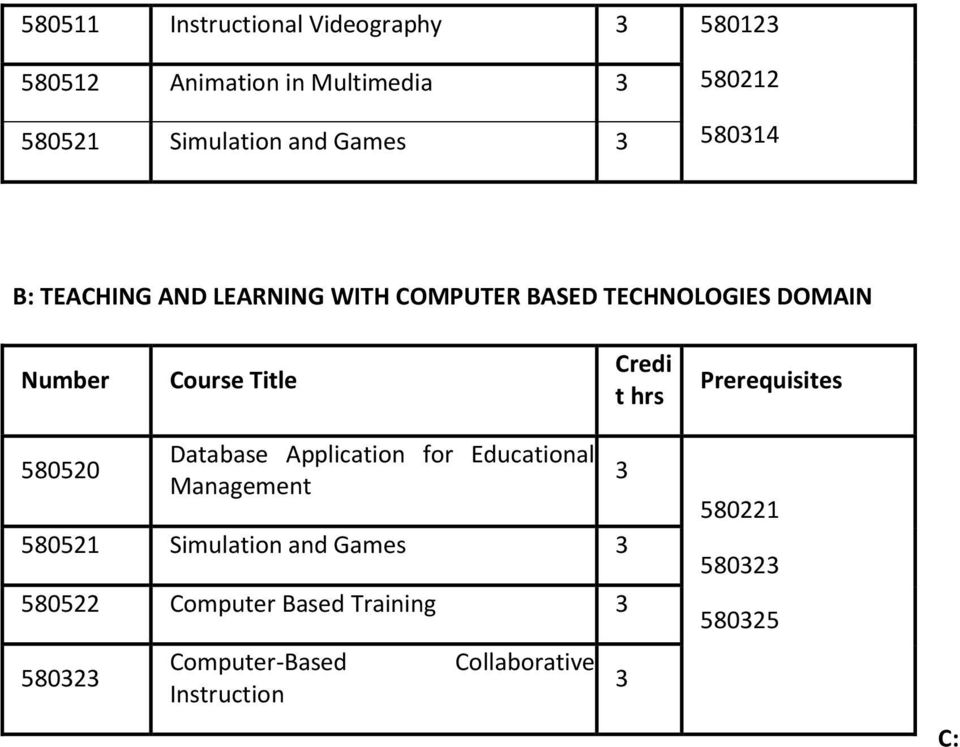 580520 Database Application for Educational Management 580521 Simulation and Games