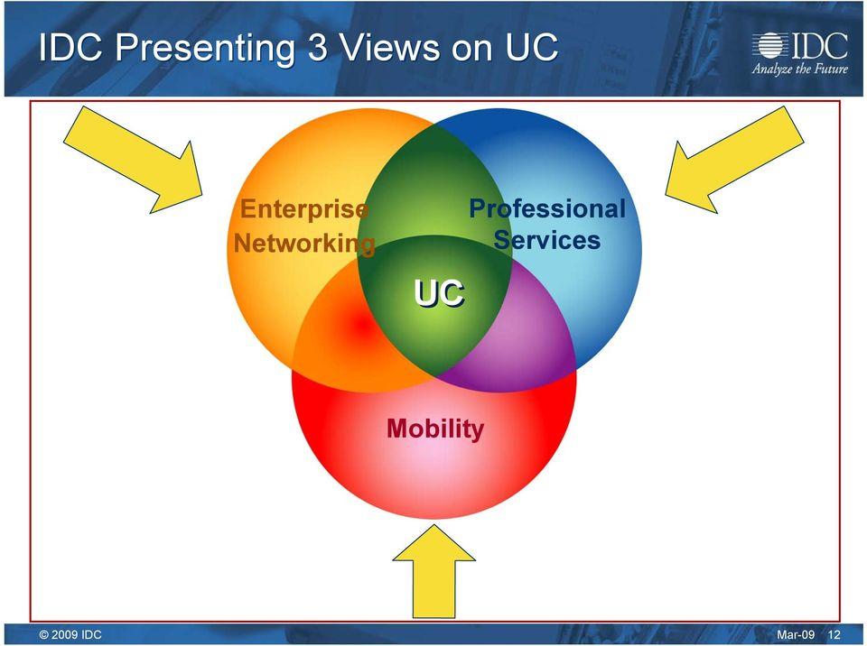 Networking UC