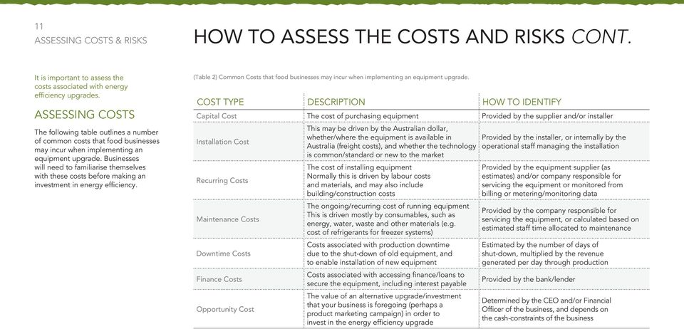 Businesses will need to familiarise themselves with these costs before making an investment in energy efficiency.