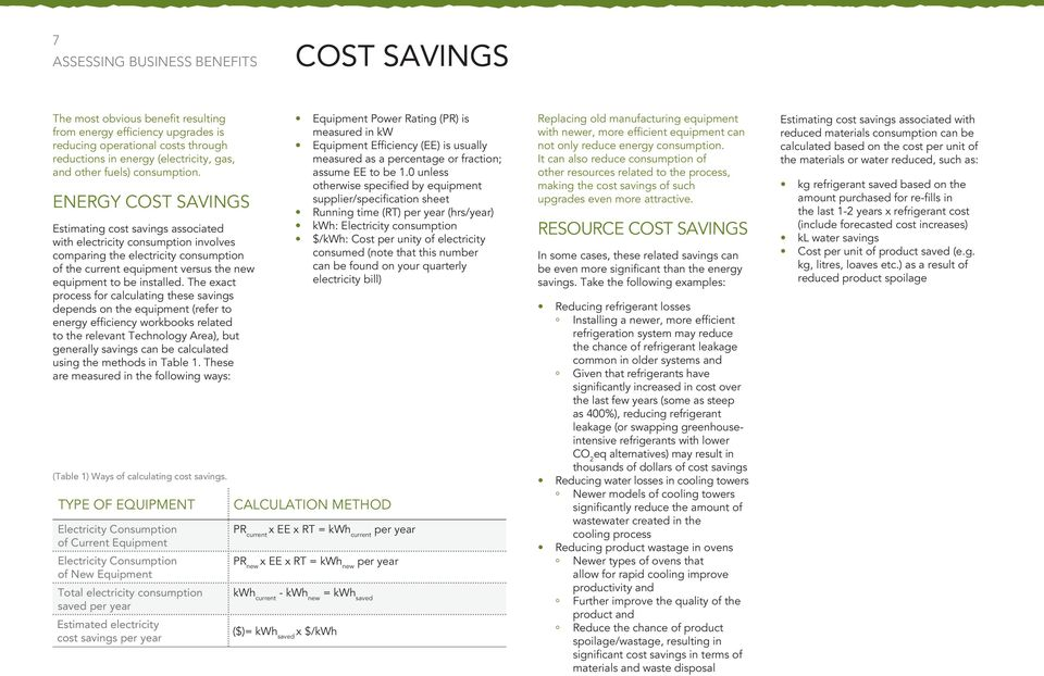 energy cost savings Estimating cost savings associated with electricity consumption involves comparing the electricity consumption of the current equipment versus the new equipment to be installed.