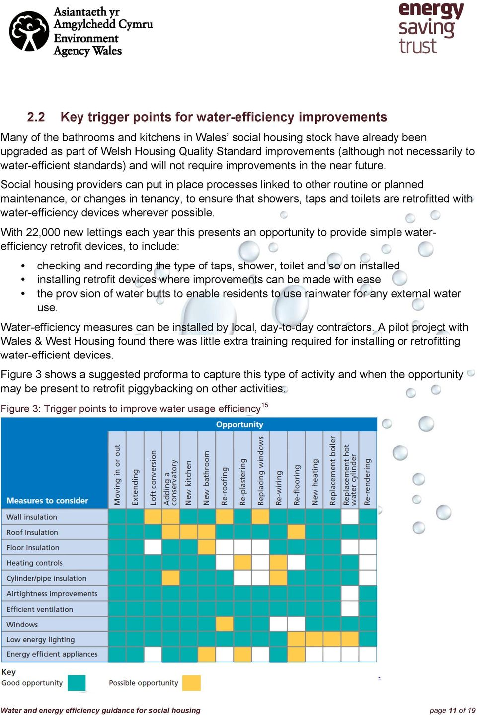 Social housing providers can put in place processes linked to other routine or planned maintenance, or changes in tenancy, to ensure that showers, taps and toilets are retrofitted with