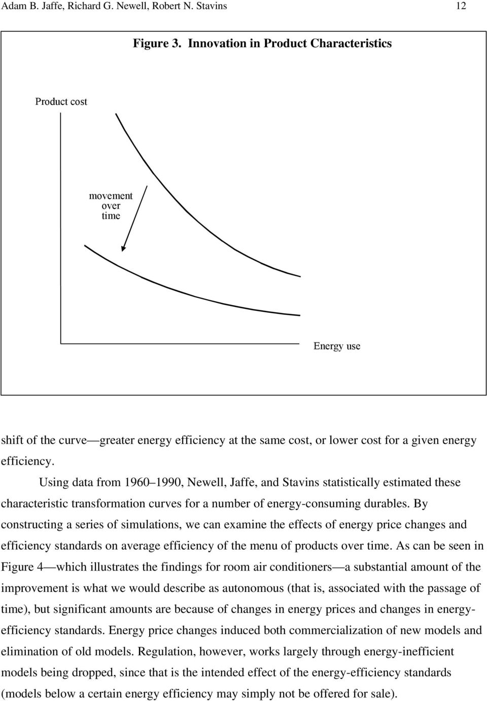 Using data from 1960 1990, Newell, Jaffe, and Stavins statistically estimated these characteristic transformation curves for a number of energy-consuming durables.