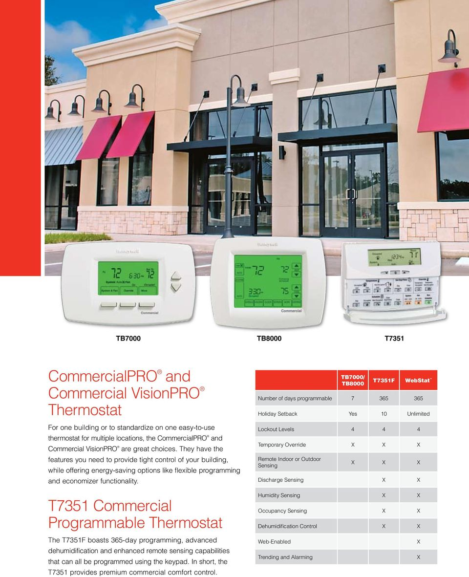 T7351 Commercial Programmable Thermostat TB7000/ TB8000 T7351F WebStat Number of days programmable 7 365 365 Holiday Setback Yes 10 Unlimited Lockout Levels 4 4 4 Temporary Override X X X Remote